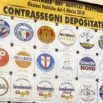 Calabria: a rischio ammissione una lista a sostegno di Callipo