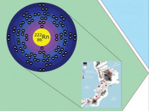 La misurazione del gas radon nelle acque calabresi