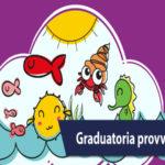 Regione: bando tutela habitat, ok a graduatoria provvisoria