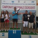 Risultato storico per Arvalia NuotoLamezia ai campionati regionali