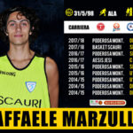 Pallacanestro: Basketball Lamezia ingaggia Raffaele Marzullo