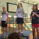 Nuoto: regionali indoor Rari Nantes Lamezia conquista 12 medaglie
